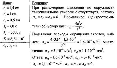 Задачи и решение по физике кинематика решений задачи в паскале