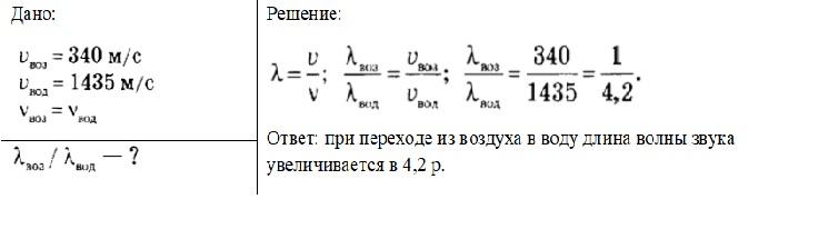 Физика 11 класс мякишев решение задач решение задач по определению точки безубыточности