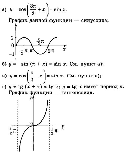 Алгебра начала анализа гдз вариант 3 постройте график функций
