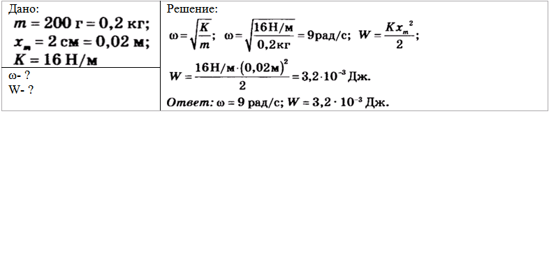 Решение задач по физики 11 класс мякишев решил нерешаемую задачу по математике