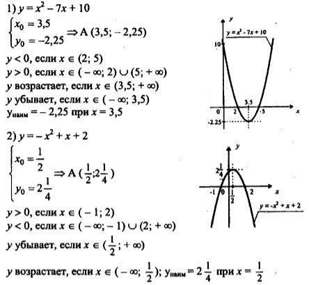Похожие решебники по алгебре 8 класс