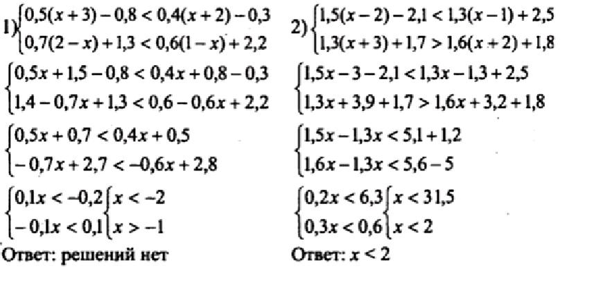 Алгебра 8 Класс Гдз Ответы И Решебник