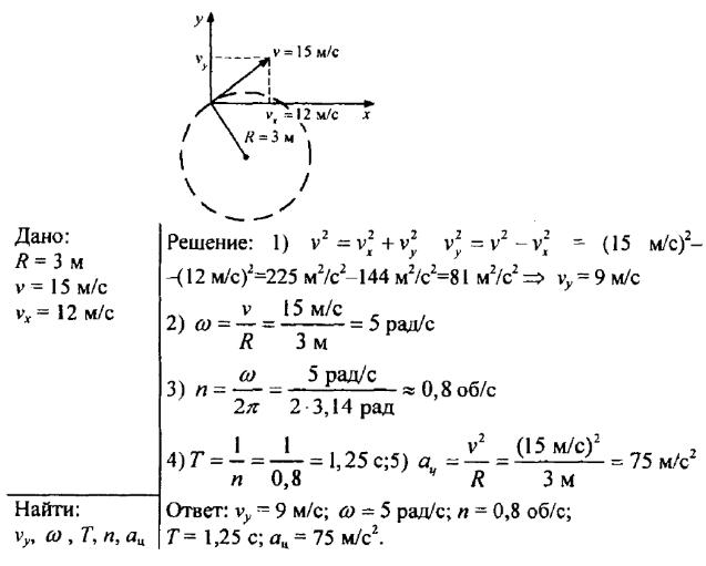 Решение задач физике 9класс решение задач огэ по математике 2015 ященко
