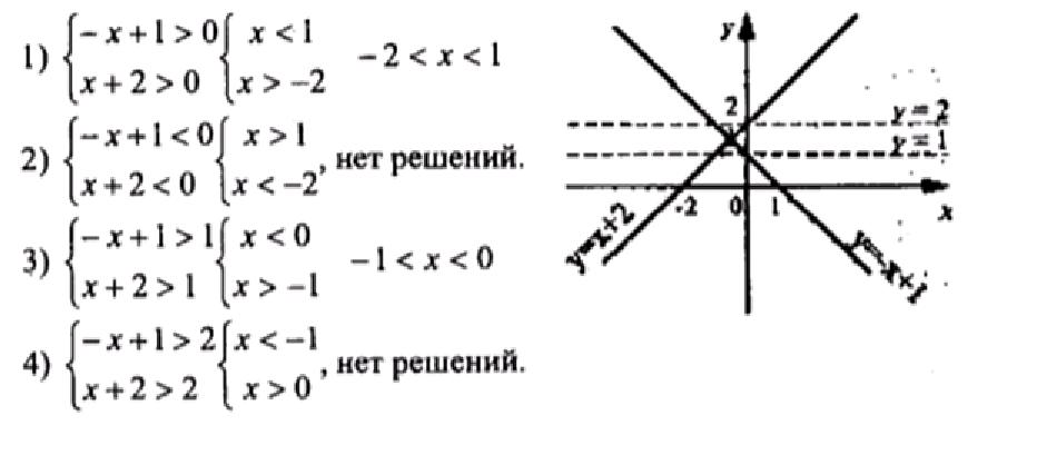 Гдз по алгебре 8 класс алимов 2001