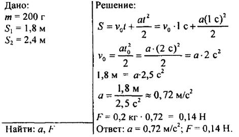 Решение и ответы на задачи по физике школа 2100 решение задач 2 класс