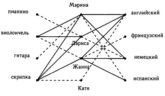 Как с помощью графа решить задачу книга 3000 задач по математике огэ решение