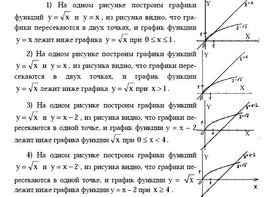 решебник алгебра 11 алимов 10 кл