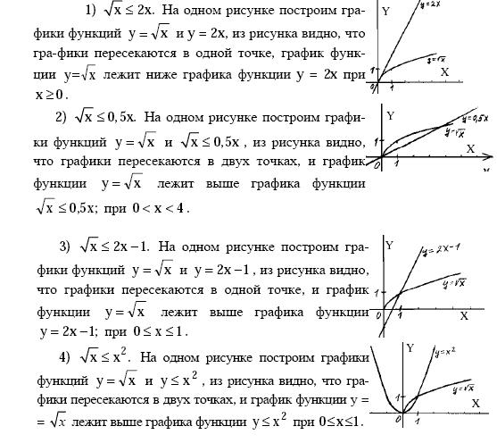 Гдз Алгебра 10 Класс Колягин 2001