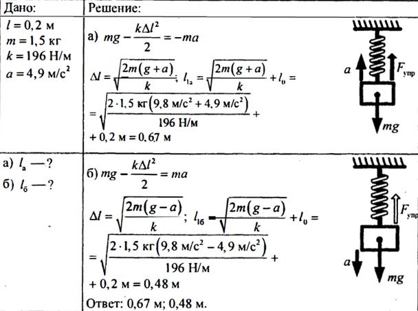 Решебник перышкина по физике 7-9 класс