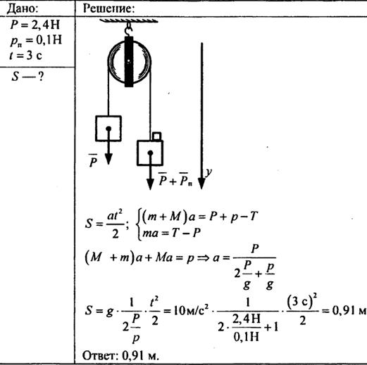 ответы класс скачать к задачнику 8