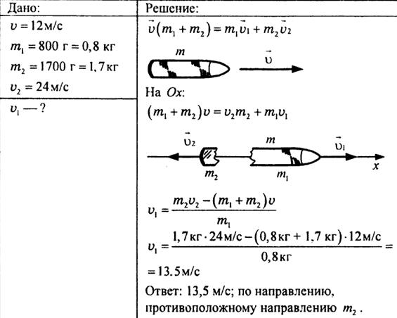 издание перышкин гдз физика 8-е