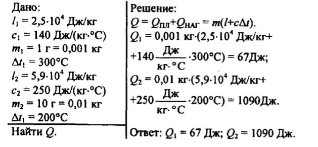 Решение задачи 1080 методы решения задач на проценты