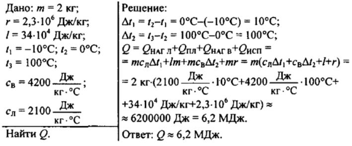 Решить задачу 8 класс по физике лукашик задачи и решения по электронике