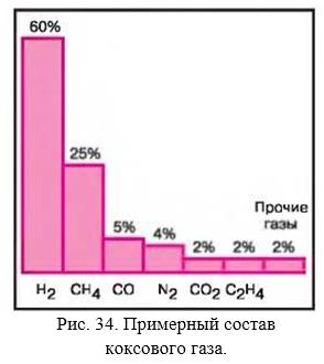 Профилактика про решебник по химии цветков 10 11 класс английскому языку