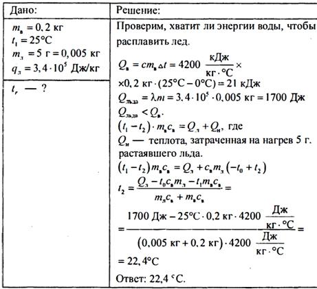 Гдз По Физики 7-9 Перышкин 2018