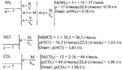 гдз 3 класс по химии