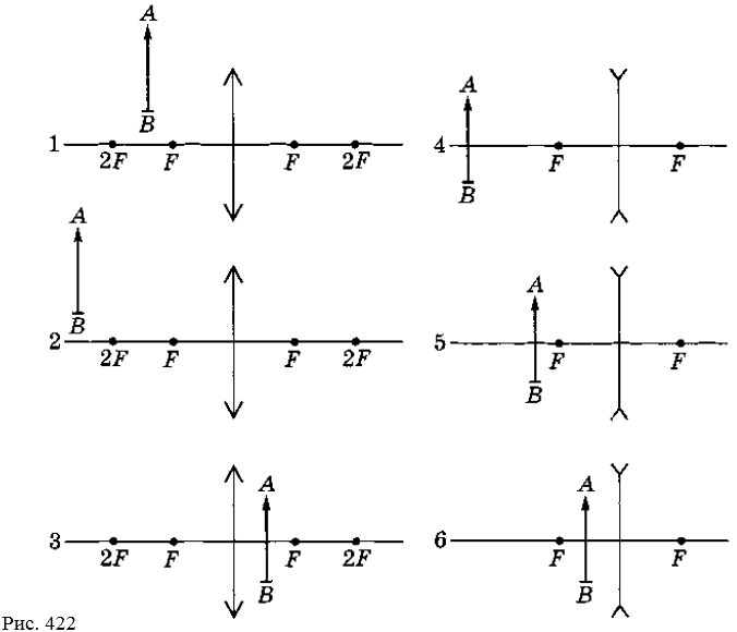 Гдз сборник задач по физике класса в и лукашик