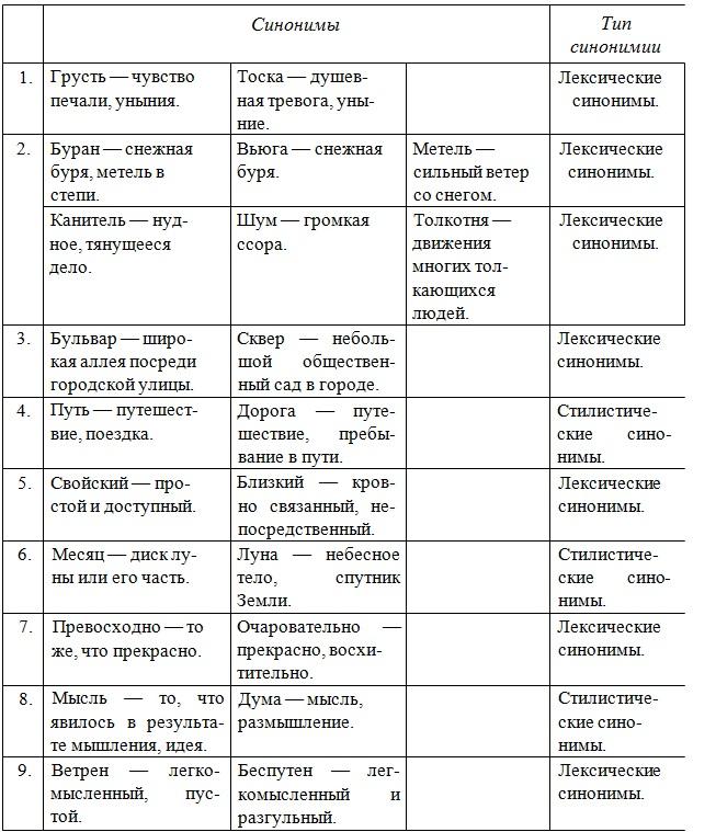 Гдз класс русский язык 2018 год воспользовоться прямо сейчас
