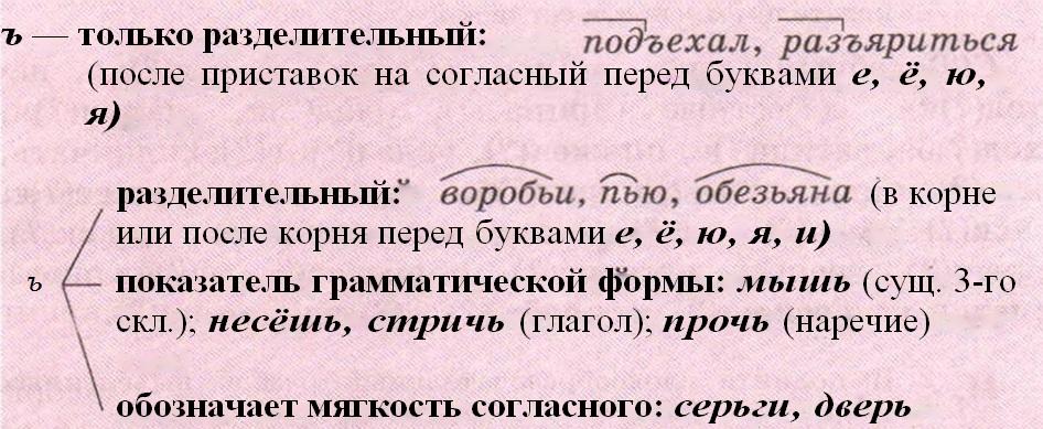 Русский язык 6 класс разумовская лекант 2017 2 часть