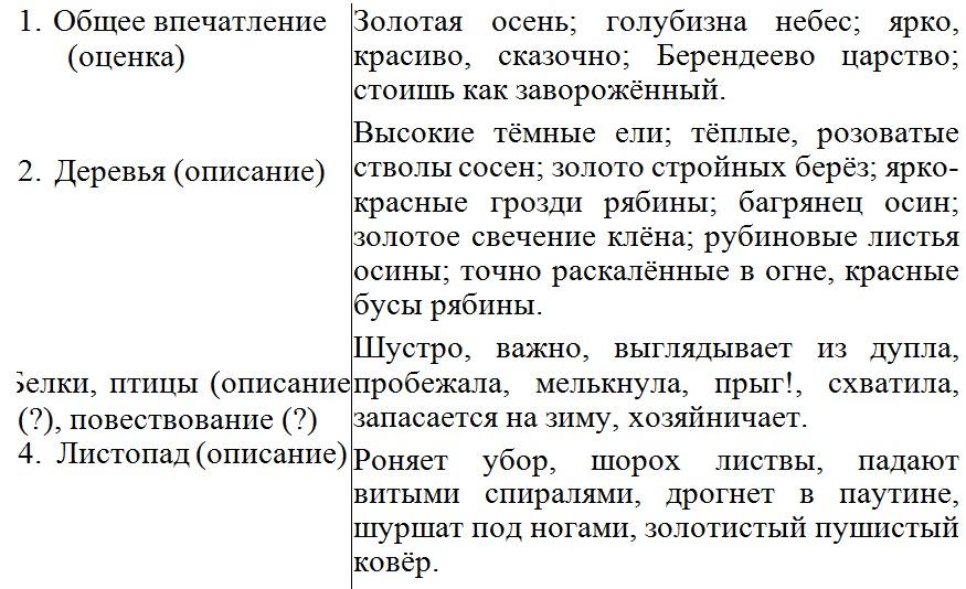 Домашнее задание по алгебре 7 класс м.м.разумовская и п.а.леканта
