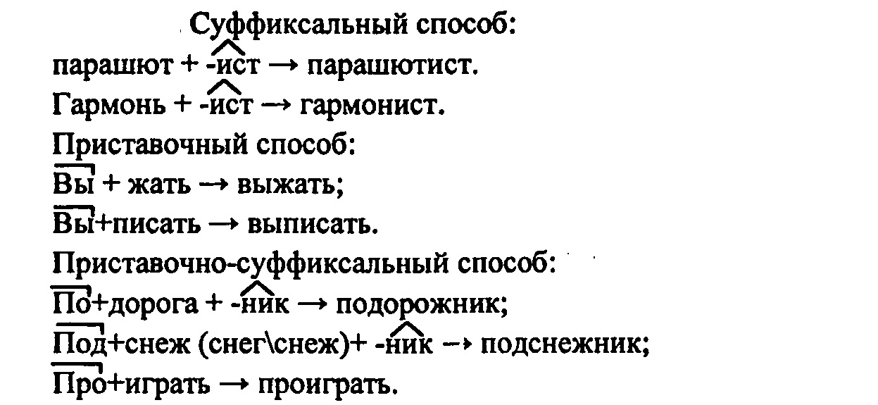 Гдз по учебнику 8 класса м.м.разумовской и п.а.леканта