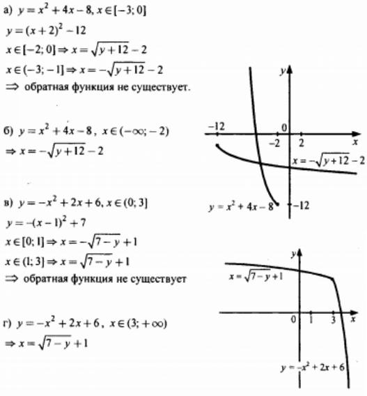 11 алгебре гдз мордкович класс 10 профиль по