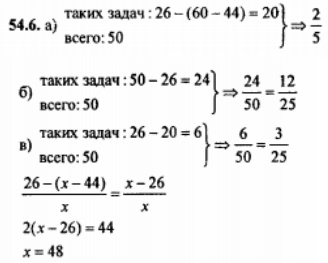 Задачи 11 класс по вероятности с решениями задания для решения задач с процентами