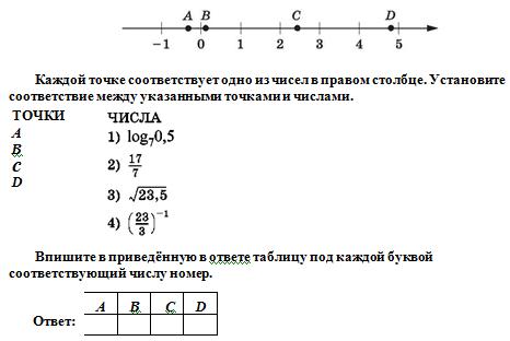 решебник ященко огэ 2017 50 вариантов