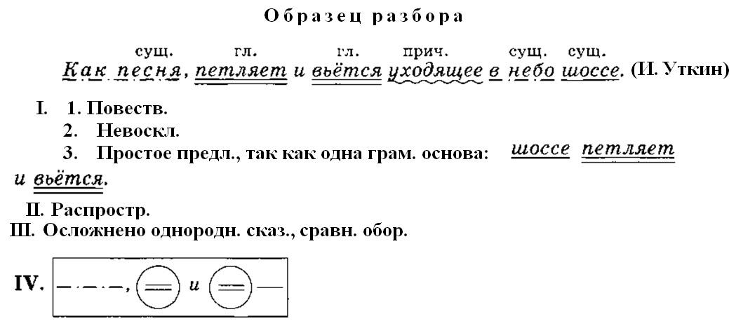 Синтаксический разбор простого предложения схема фото 403