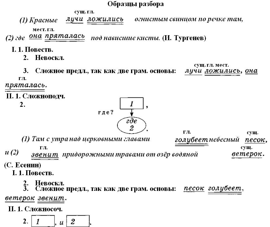 pered-devchonkami-sintaksicheskiy-razbor-predlozheniya-obrazets