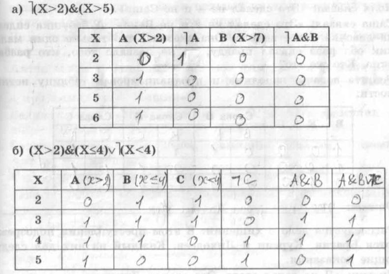Найдите значение выражения при х ерина рабочая тетрадь 6 класс