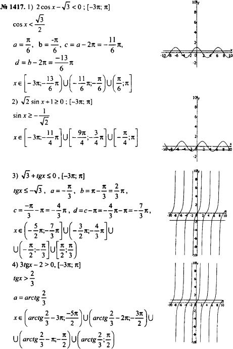 Гдз алимов алгебра 7 класс упражнения для повторения