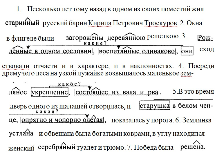 Гдз русский язык 7 класс упр.277