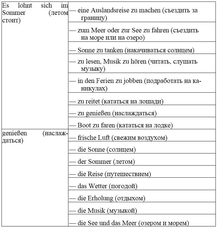 Gdz-spishy.ru немецкий язык 9 класс