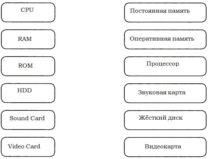 информатика класс босова учебник